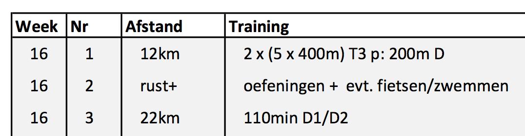 Schema Amsterdam Marathon 2017 - preview agenda