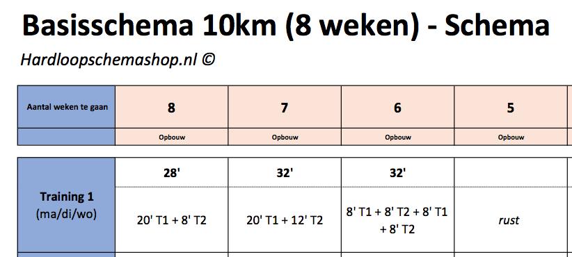 Basisschema 10km preview